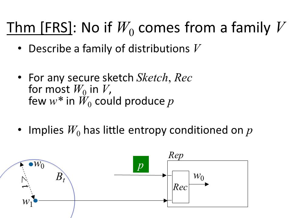 Thm [FRS]: No if W0 comes from a family V
